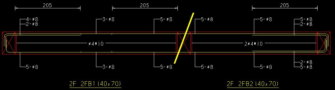 Step3. 手動排版-分割功能